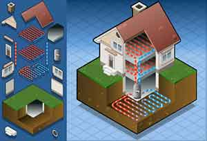 HVAC system Geothermal Energy