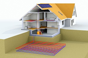 a residential diagram view of a geothermal system installation